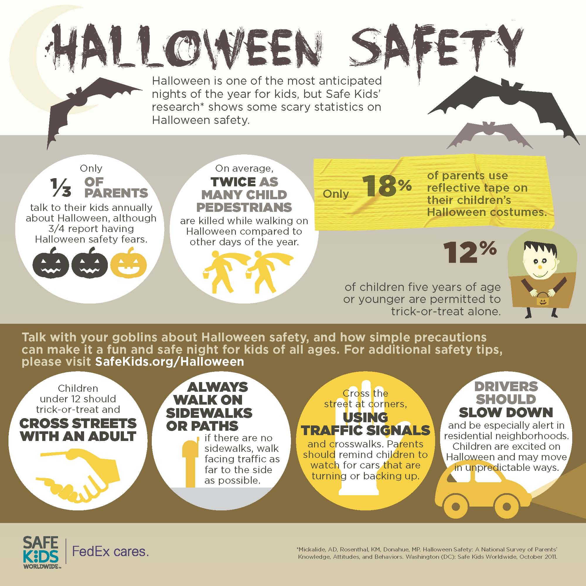 fedex_halloween_infographic_v9